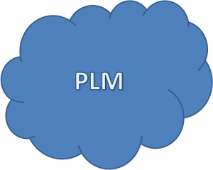 plm-in-the-cloud