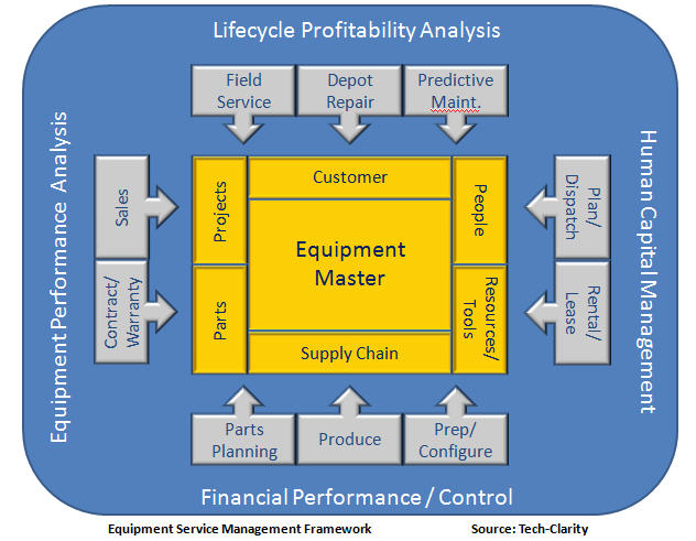 Servicing Medical Equipment - Safety First, Profit Not Optional - Tech