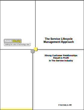 The Service Lifecycle Management (SLM) Approach