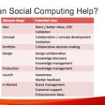Social Computing in Lifecycle Thumb