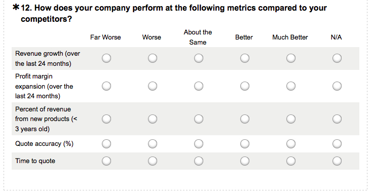 how to get more than 10 questions on survey monkey