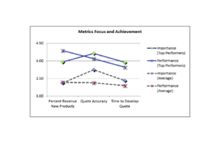 Designing Higher Profitability into Industrial Machinery