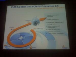 Dassault Systèmes PLM Vision 2014+ - Tech-Clarity