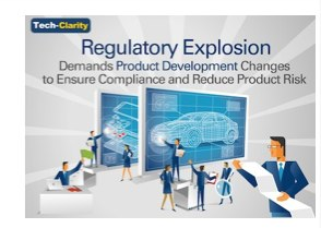 Infographic – Regulatory Explosion Demands Product Development Changes