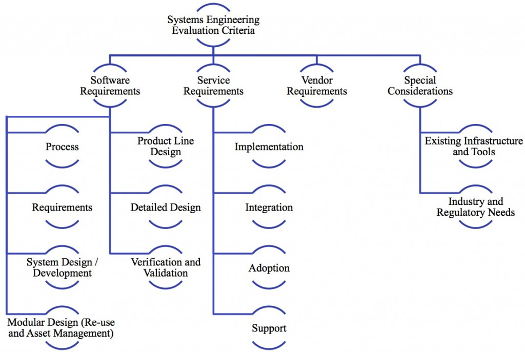 SE_framework_2