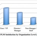 Tech-Clarity-PLM-User-Satisfaction
