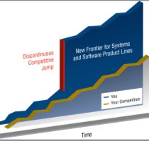 Webinar: Product Line Engineering – Increasing Competitive Advantage by Reducing Complexity Across the Lifecycle
