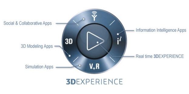 3DEXPERIENCE_Platform