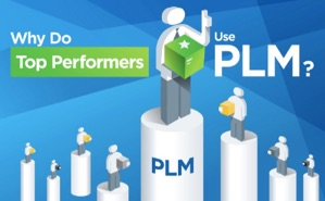 Why Do Top Performers Use PLM? (infographic)