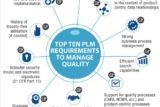 Quality-Top10-thumb