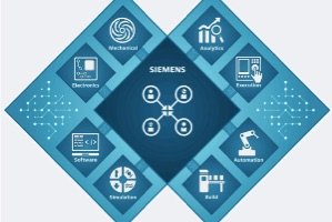 Siemens Digital Innovation Platform and PLM Strategy
