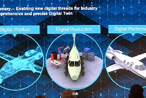 Siemens Digital Twin Strategy