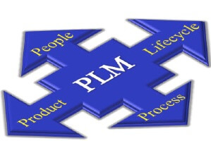 5 Ways to Get More Business Value from PLM