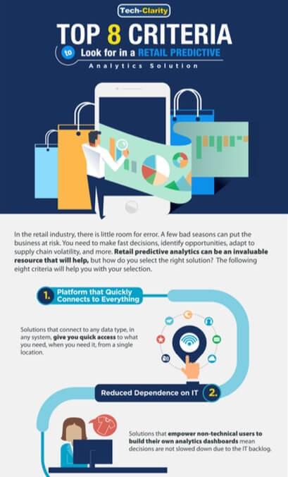 Retail Predictive Analytics checklist