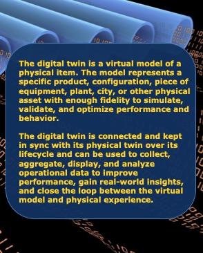 Digital Twin Definition