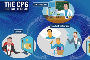 Driving Innovation with the CPG Digital Thread (eBook)