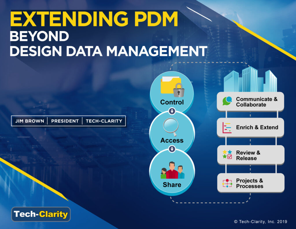 Extended PDM Cover