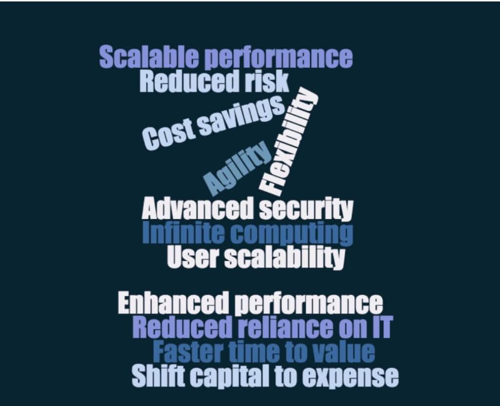 Cloud CAD Benefits