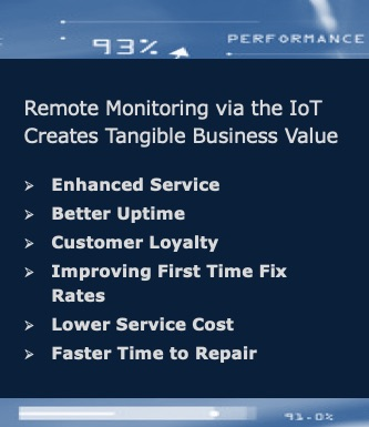 IoT Remote Monitoring