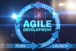 5 Ways Agile Improves New Product Development – Part 1 (guest post)