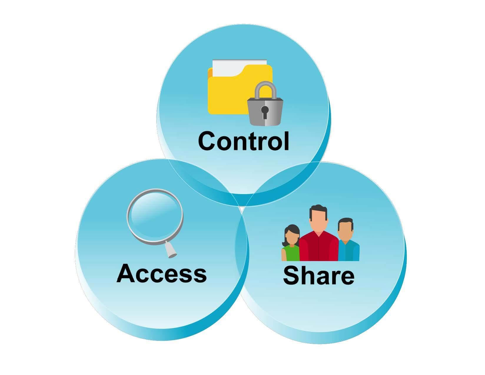 Product Data Management Framework