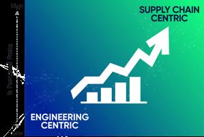 Supply Chain-Centric Cloud PLM (eBook)