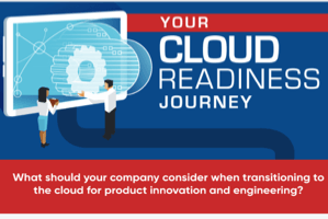 Cloud Readiness (infographic)