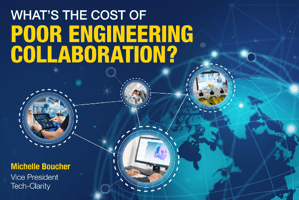 What's the Cost of Poor Collaboration? (survey results)