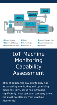 Machine Monitoring Capability